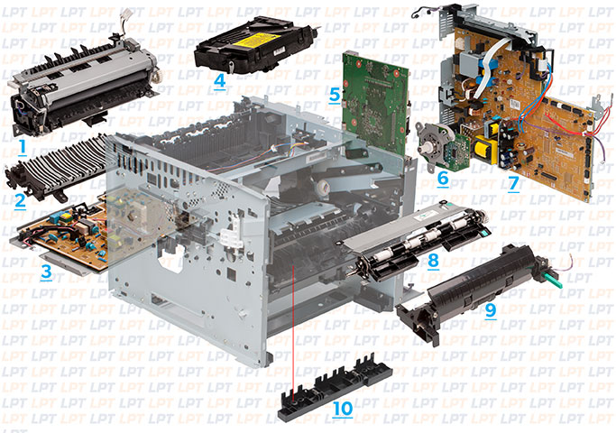 HP LaserJet P Driver and Software - HP SOFTWARE