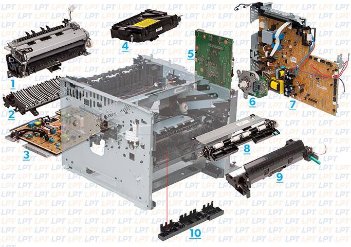 parts diagram for laserjet p3015